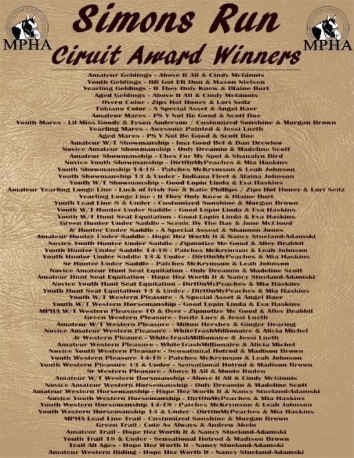 Circuit Awards